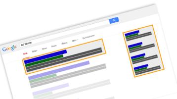 Google Anzeigen, die Umsatz bringen