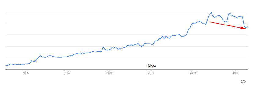 Steven Ruesch: 4-Navigational-Searchqueries-Google